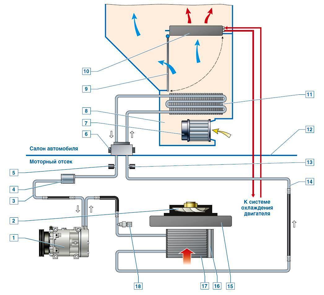 Схема системы охлаждения двигателя логана