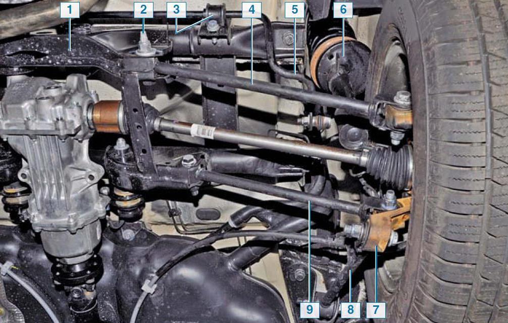 Замена передней балки дастер 4х4 Замена переднего тормозного диска е53